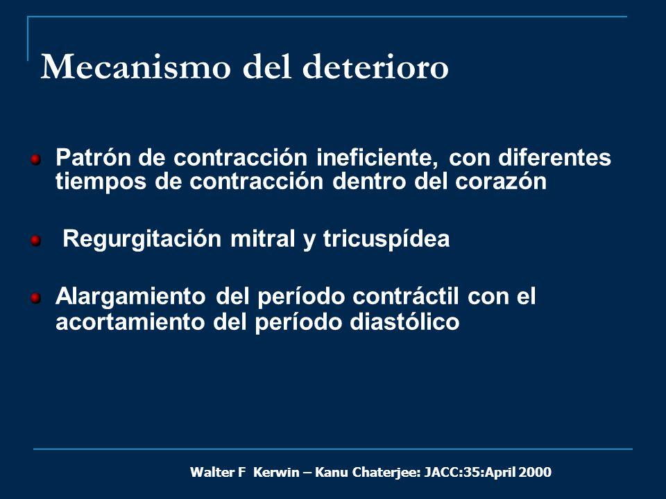 Walter F Kerwin – Kanu Chaterjee: JACC:35:April 2000 Mecanismo del deterioro Patrón de contracción ineficiente, con diferentes tiempos de contracción