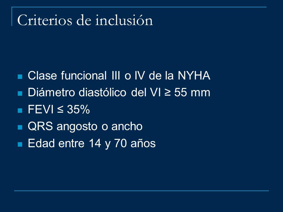 Criterios de inclusión Clase funcional III o IV de la NYHA Diámetro diastólico del VI 55 mm FEVI 35% QRS angosto o ancho Edad entre 14 y 70 años