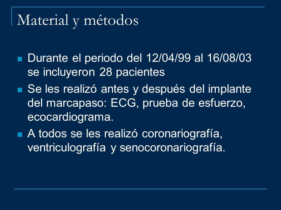 Material y métodos Durante el periodo del 12/04/99 al 16/08/03 se incluyeron 28 pacientes Se les realizó antes y después del implante del marcapaso: E