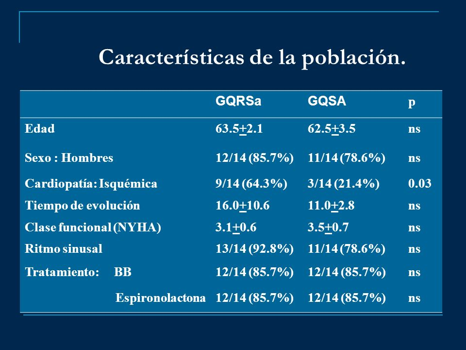 GQRSaGQSA p Edad63.5+2.162.5+3.5ns Sexo : Hombres12/14 (85.7%)11/14 (78.6%)ns Cardiopatía: Isquémica9/14 (64.3%)3/14 (21.4%)0.03 Tiempo de evolución16