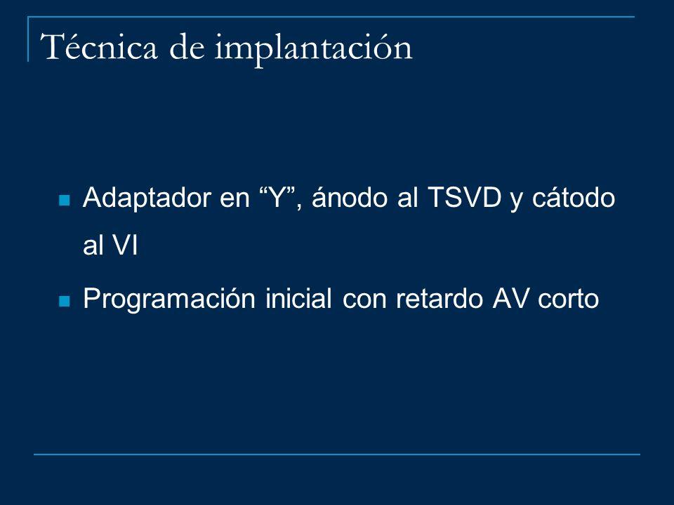 Técnica de implantación Adaptador en Y, ánodo al TSVD y cátodo al VI Programación inicial con retardo AV corto