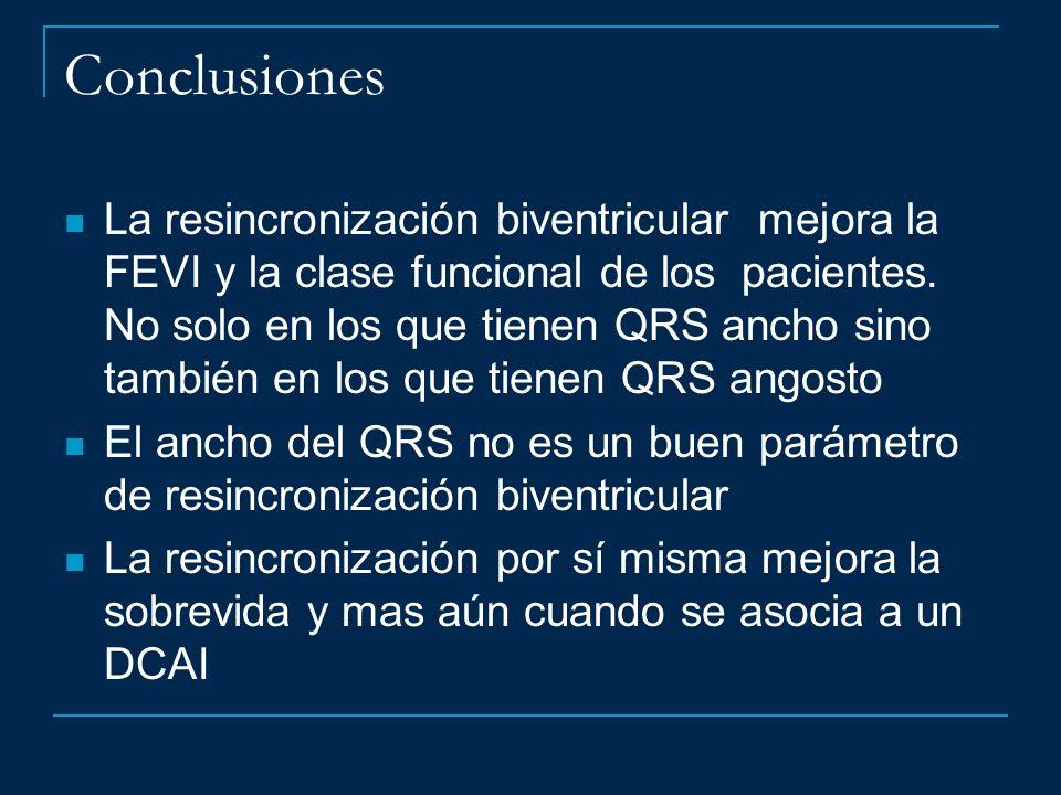Conclusiones La resincronización biventricular mejora la FEVI y la clase funcional de los pacientes. No solo en los que tienen QRS ancho sino también