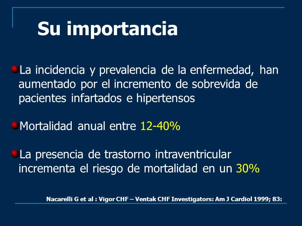 Su importancia La incidencia y prevalencia de la enfermedad, han aumentado por el incremento de sobrevida de pacientes infartados e hipertensos Mortal