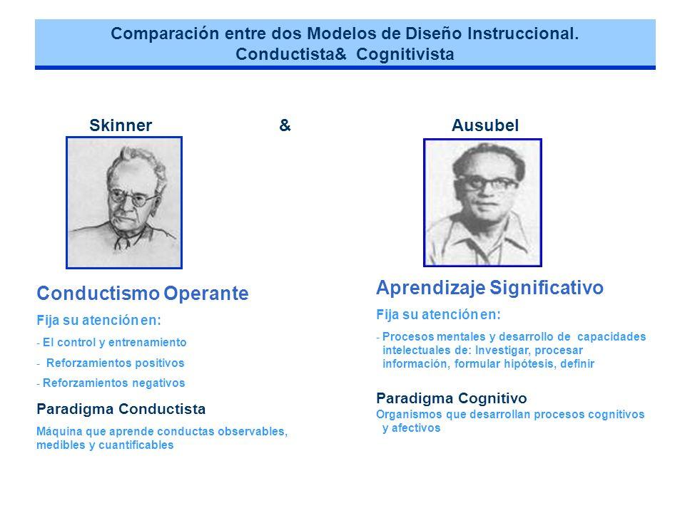 Comparación entre dos Modelos de Diseño Instruccional. Conductista& Cognitivista Skinner&Ausubel Conductismo Operante Fija su atención en: - El contro