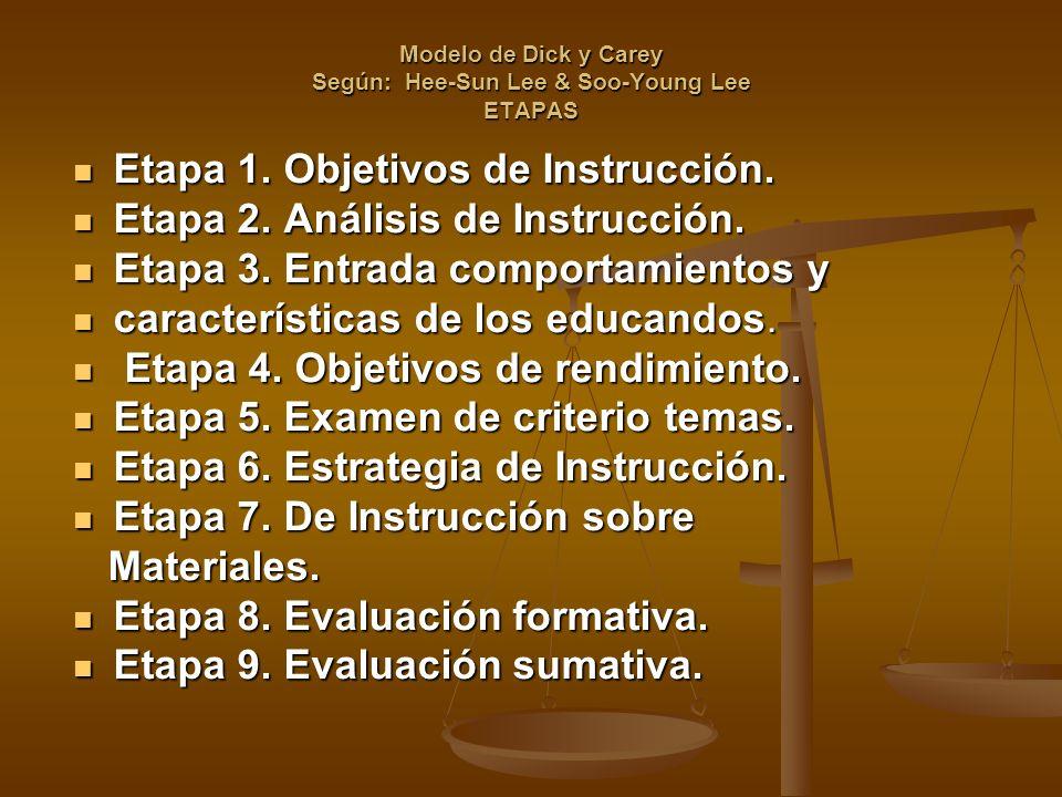 Modelo de Dick y Carey Según: Hee-Sun Lee & Soo-Young Lee ETAPAS Etapa 1. Objetivos de Instrucción. Etapa 1. Objetivos de Instrucción. Etapa 2. Anális