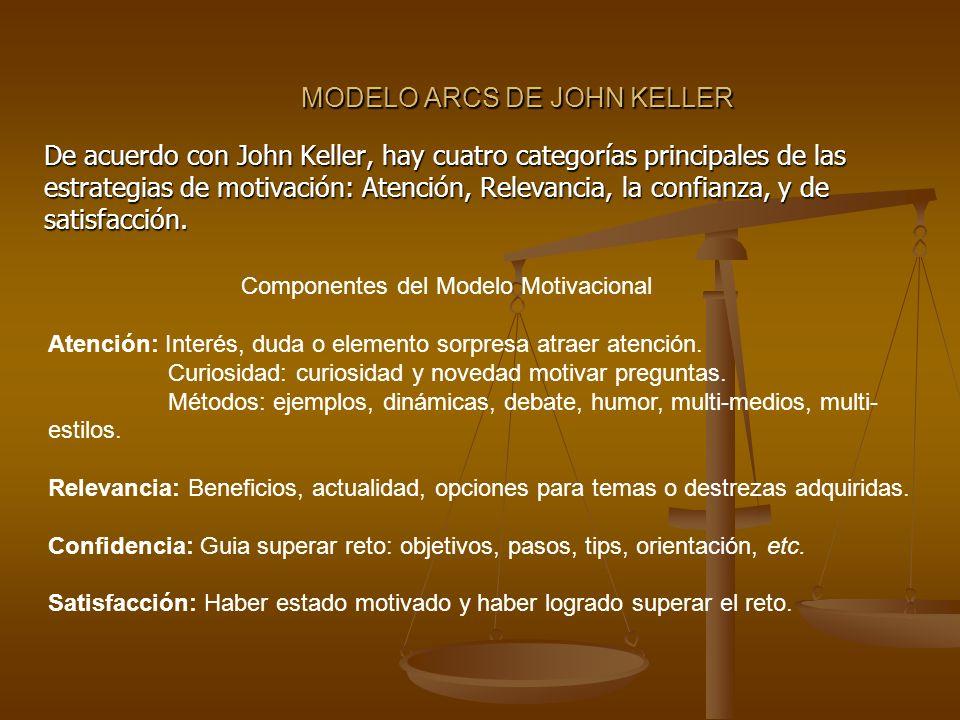MODELO ARCS DE JOHN KELLER De acuerdo con John Keller, hay cuatro categorías principales de las estrategias de motivación: Atención, Relevancia, la co