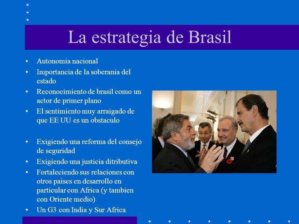La estrategia de Brasil Autonomia nacional Importancia de la soberania del estado Reconocimiento de brasil como un actor de primer plano El sentimient