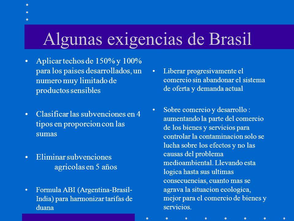 Algunas exigencias de Brasil Aplicar techos de 150% y 100% para los paises desarrollados, un numero muy limitado de productos sensibles Clasificar las
