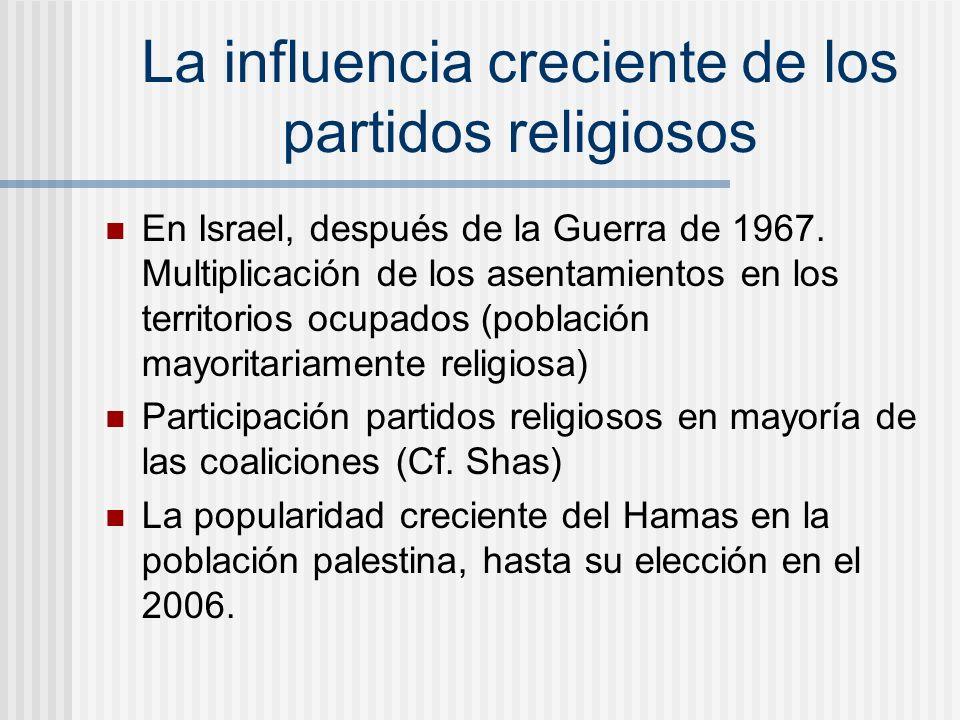 La influencia creciente de los partidos religiosos En Israel, después de la Guerra de 1967. Multiplicación de los asentamientos en los territorios ocu