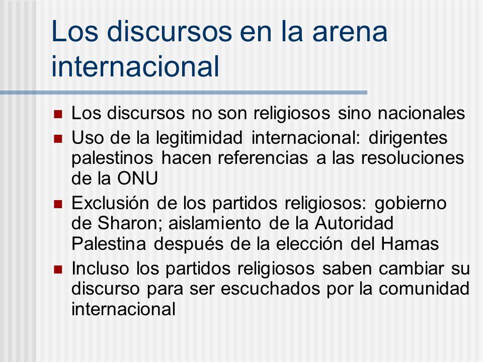 Los discursos en la arena internacional Los discursos no son religiosos sino nacionales Uso de la legitimidad internacional: dirigentes palestinos hac