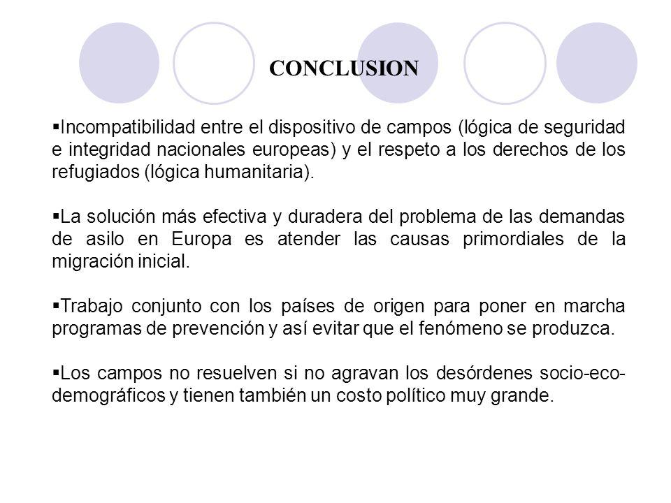 CONCLUSION Incompatibilidad entre el dispositivo de campos (lógica de seguridad e integridad nacionales europeas) y el respeto a los derechos de los refugiados (lógica humanitaria).