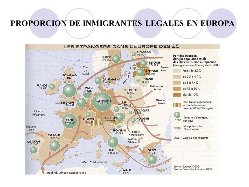 PROPORCION DE INMIGRANTES LEGALES EN EUROPA