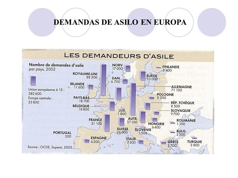 DEMANDAS DE ASILO EN EUROPA