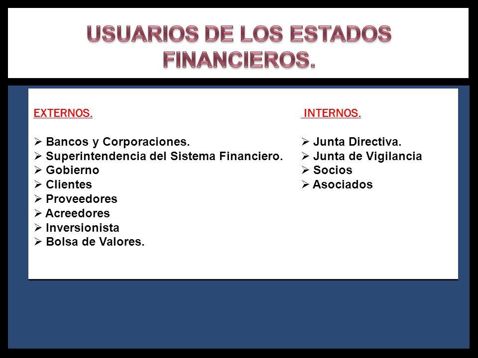 EXTERNOS. Bancos y Corporaciones. Superintendencia del Sistema Financiero. Gobierno Clientes Proveedores Acreedores Inversionista Bolsa de Valores. IN