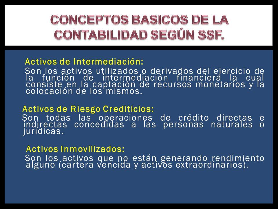 Activos de Intermediación: Son los activos utilizados o derivados del ejercicio de la función de intermediación financiera la cual consiste en la capt