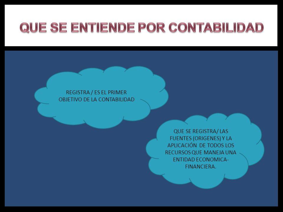REGISTRA / ES EL PRIMER OBJETIVO DE LA CONTABILIDAD QUE SE REGISTRA/ LAS FUENTES (ORIGENES) Y LA APLICACIÓN DE TODOS LOS RECURSOS QUE MANEJA UNA ENTID