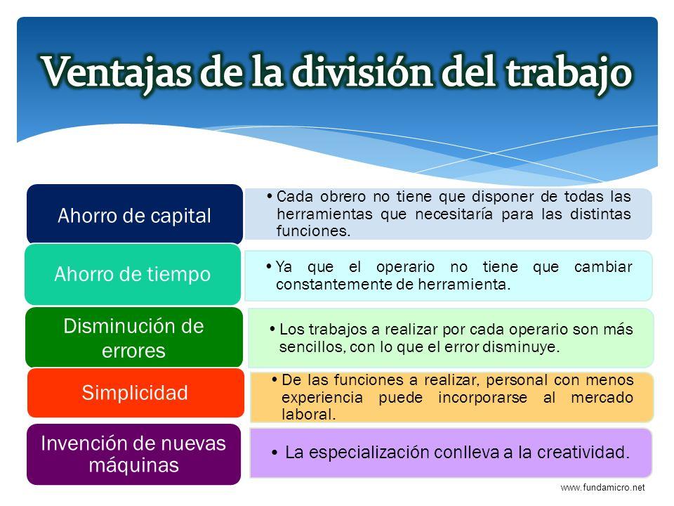 www.fundamicro.net Cada obrero no tiene que disponer de todas las herramientas que necesitaría para las distintas funciones. Ahorro de capital Los tra