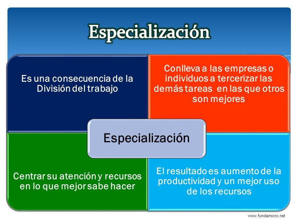 www.fundamicro.net Es una consecuencia de la División del trabajo Conlleva a las empresas o individuos a tercerizar las demás tareas en las que otros