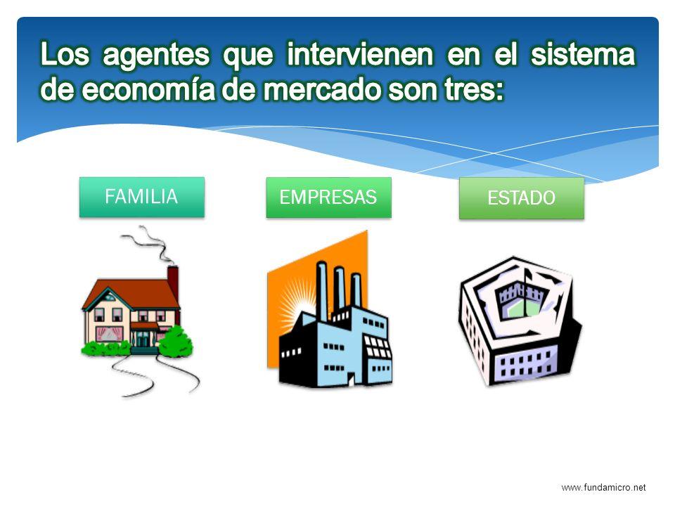 www.fundamicro.net FAMILIA EMPRESAS ESTADO