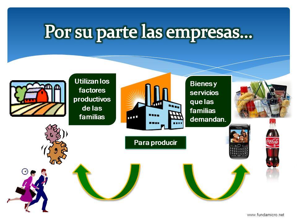 www.fundamicro.net Utilizan los factores productivos de las familias Bienes y servicios que las familias demandan. Para producir