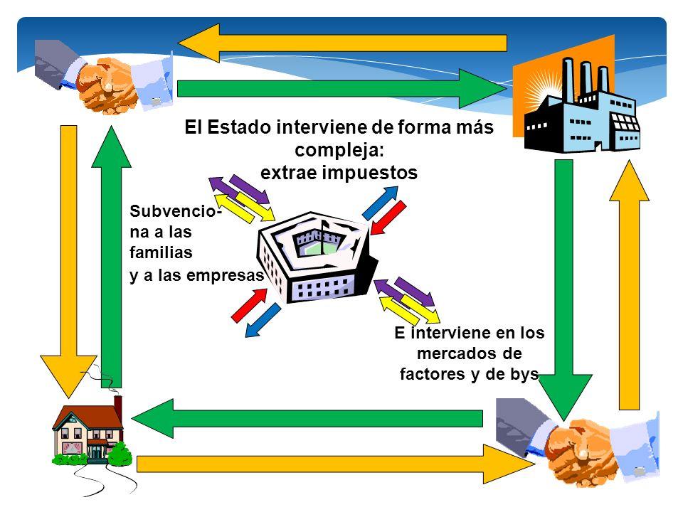 Subvencio- na a las familias E interviene en los mercados de factores y de bys El Estado interviene de forma más compleja: extrae impuestos y a las em