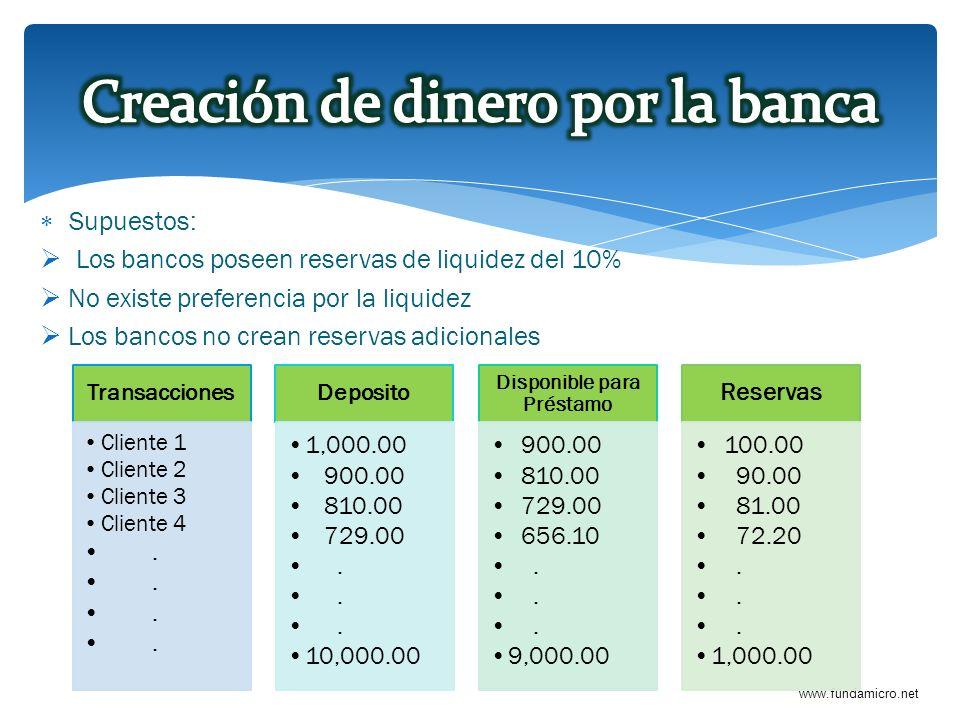 www.fundamicro.net Supuestos: Los bancos poseen reservas de liquidez del 10% No existe preferencia por la liquidez Los bancos no crean reservas adicio