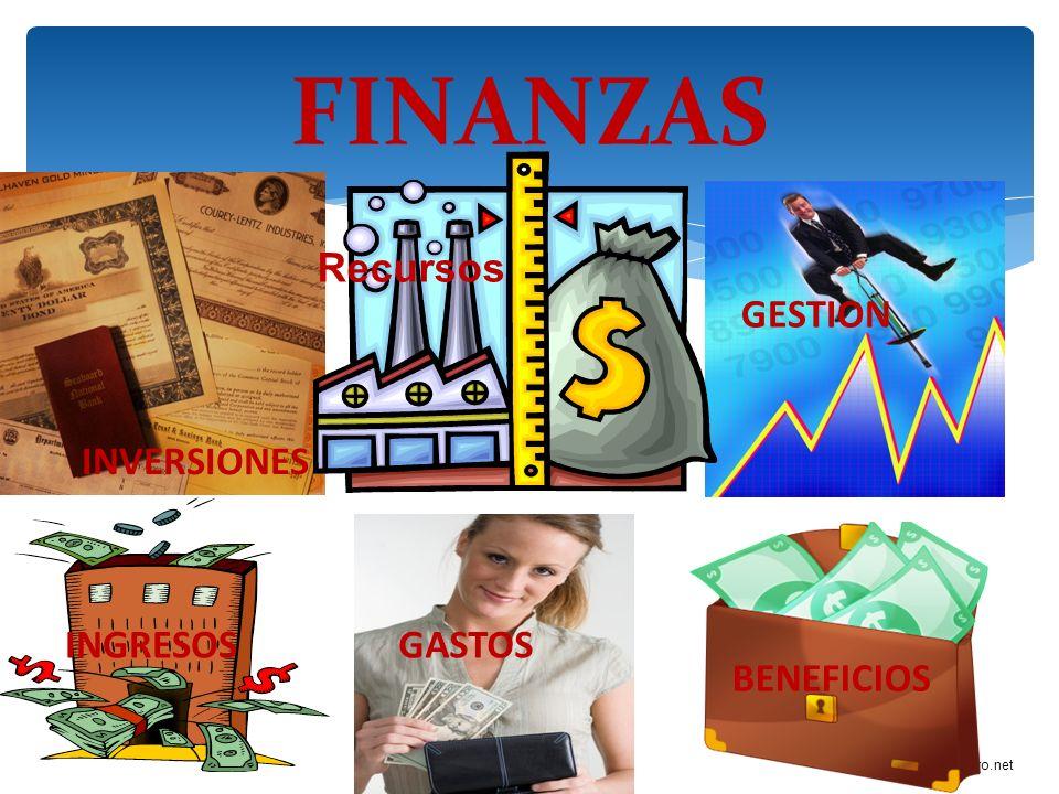 www.fundamicro.net Empleado El Cuadrante del Flujo de Dinero Dueño Autoempl.