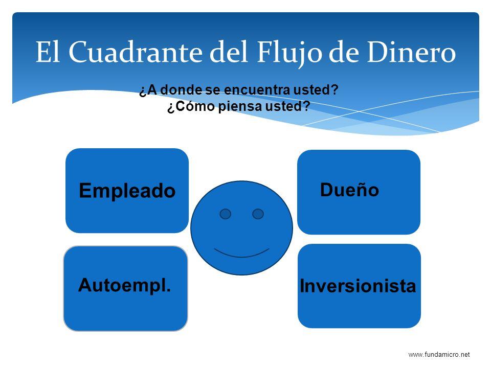 www.fundamicro.net Empleado El Cuadrante del Flujo de Dinero Dueño Autoempl. Inversionista ¿A donde se encuentra usted? ¿Cómo piensa usted?