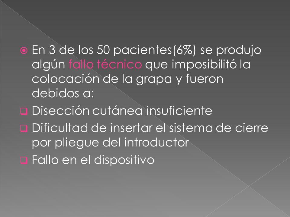 En 3 de los 50 pacientes(6%) se produjo algún fallo técnico que imposibilitó la colocación de la grapa y fueron debidos a: Disección cutánea insuficie