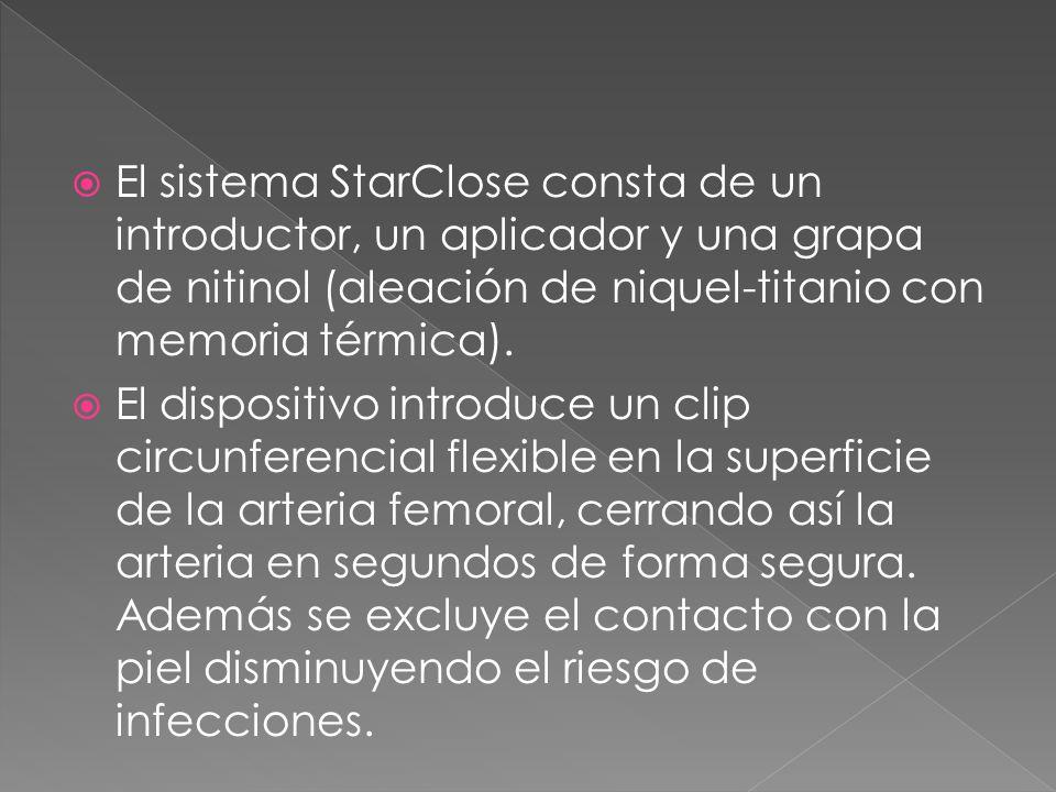El sistema StarClose consta de un introductor, un aplicador y una grapa de nitinol (aleación de niquel-titanio con memoria térmica). El dispositivo in