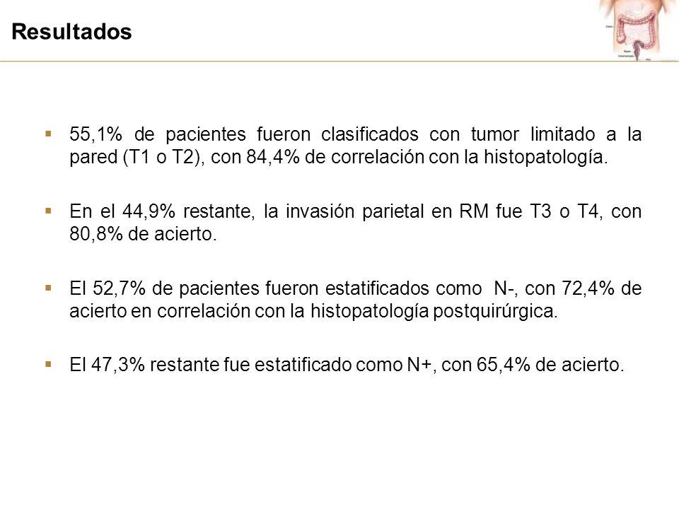 Resultados 55,1% de pacientes fueron clasificados con tumor limitado a la pared (T1 o T2), con 84,4% de correlación con la histopatología.