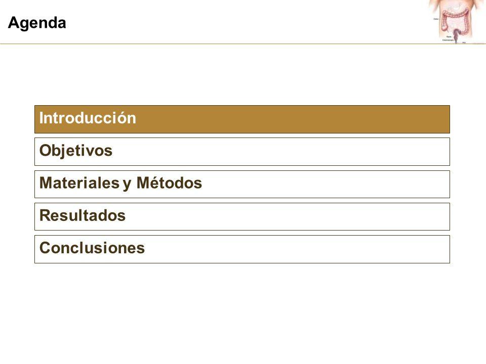 Agenda Introducción Objetivos Materiales y Métodos Resultados Conclusiones