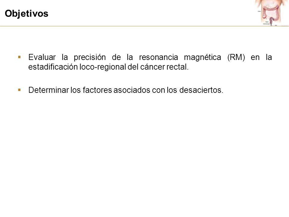 Objetivos Evaluar la precisión de la resonancia magnética (RM) en la estadificación loco-regional del cáncer rectal.