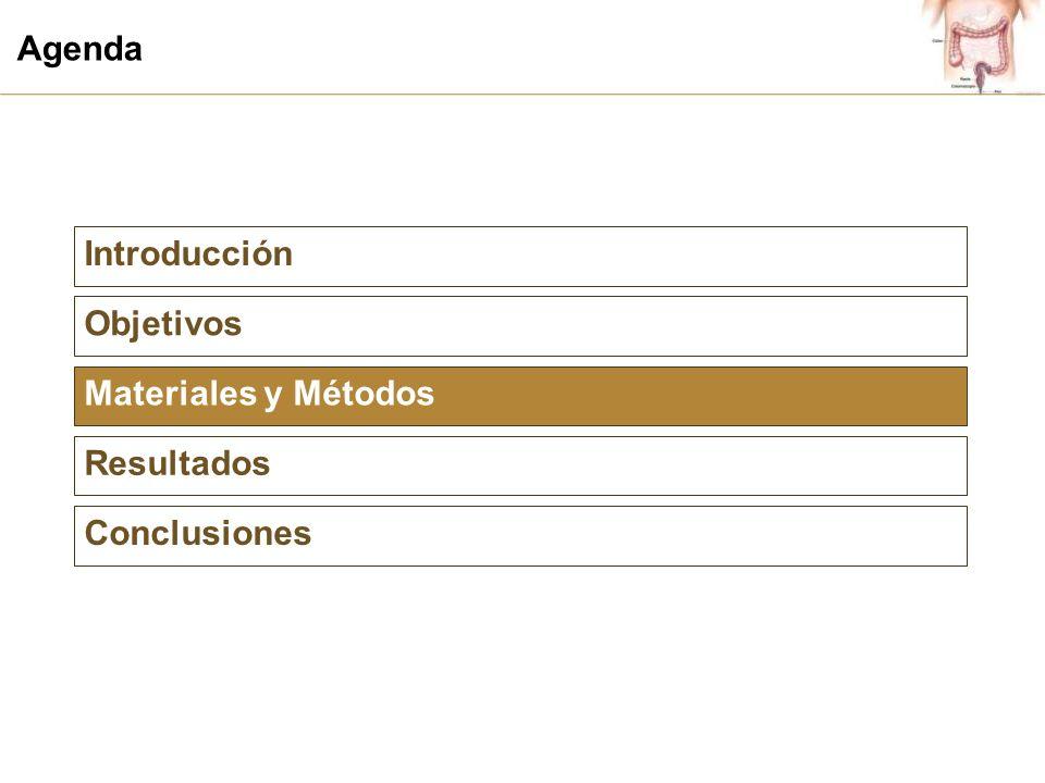 Materiales y métodos Estudio descriptivo.