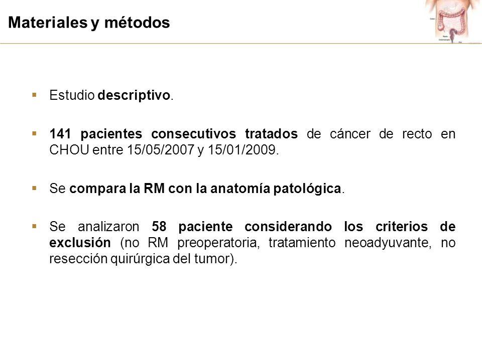 Materiales y métodos (continuación) Invasión parietal (hasta la muscular propia o menor y por fuera de la grasa perirrectal, respectivamente) Afectación ganglionar (N+ y N-).