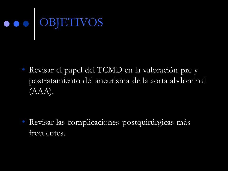 OBJETIVOS Revisar el papel del TCMD en la valoración pre y postratamiento del aneurisma de la aorta abdominal (AAA). Revisar las complicaciones postqu