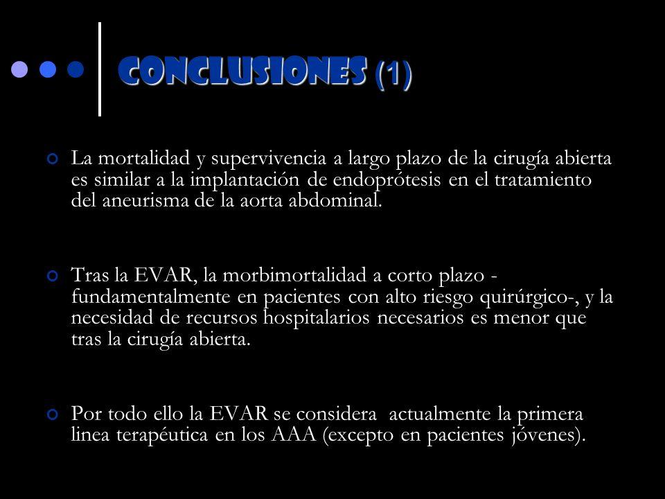 CONCLUSIONES (1) La mortalidad y supervivencia a largo plazo de la cirugía abierta es similar a la implantación de endoprótesis en el tratamiento del