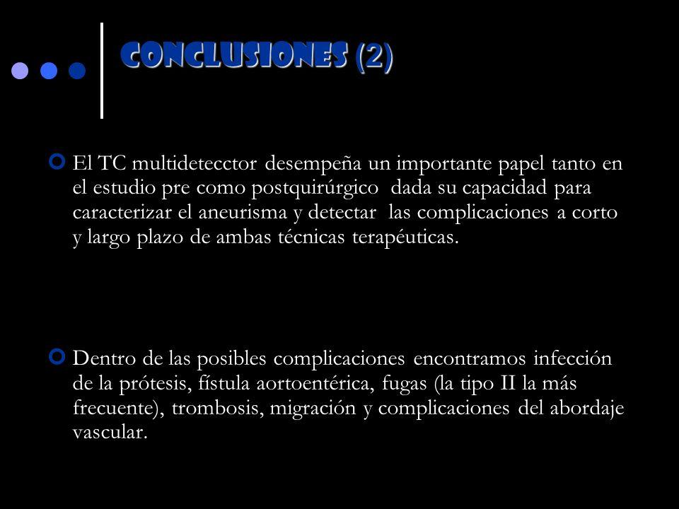 CONCLUSIONES (2) El TC multidetecctor desempeña un importante papel tanto en el estudio pre como postquirúrgico dada su capacidad para caracterizar el