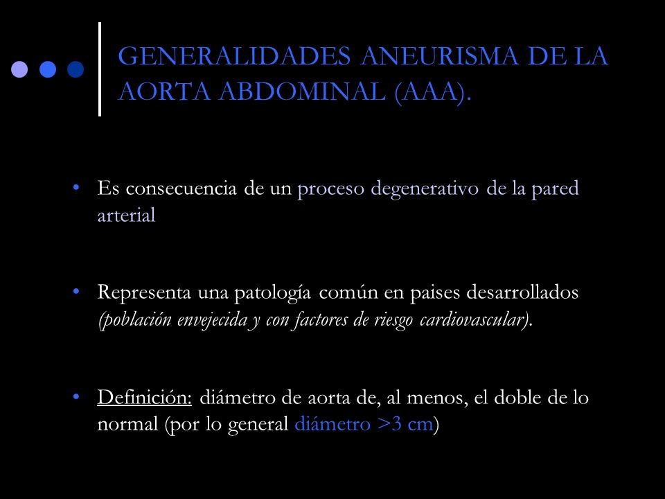 GENERALIDADES ANEURISMA DE LA AORTA ABDOMINAL (AAA). Es consecuencia de un proceso degenerativo de la pared arterial Representa una patología común en