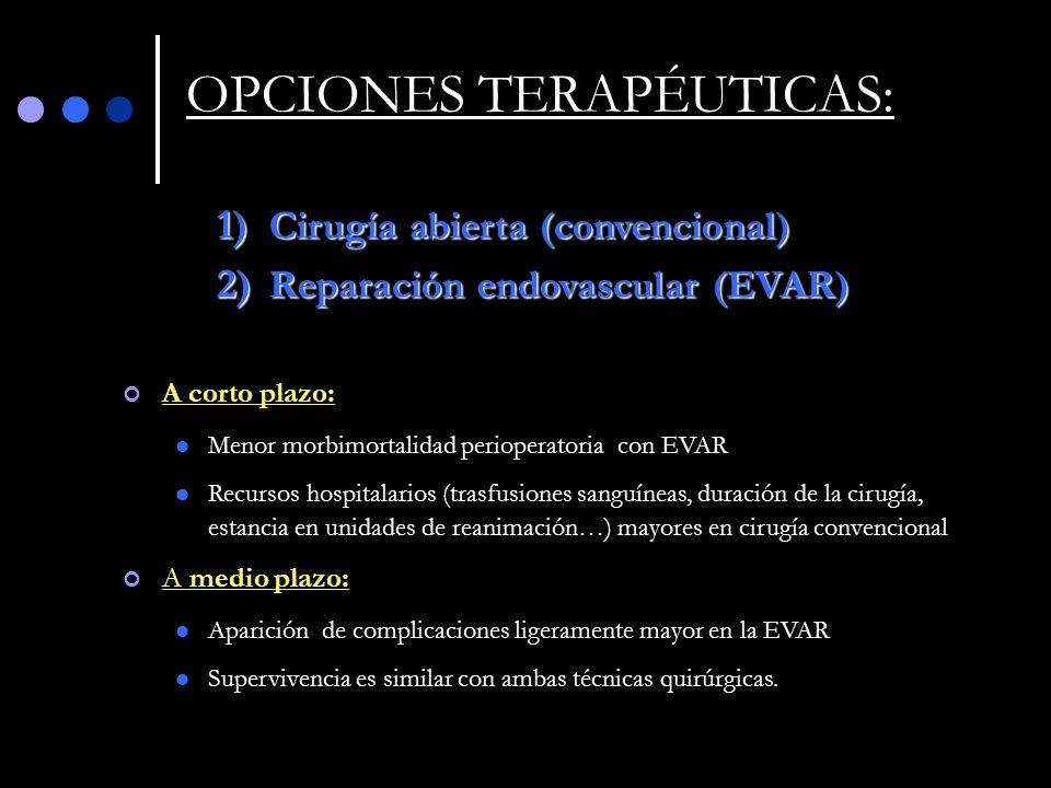 CONCLUSIONES (1) La mortalidad y supervivencia a largo plazo de la cirugía abierta es similar a la implantación de endoprótesis en el tratamiento del aneurisma de la aorta abdominal.