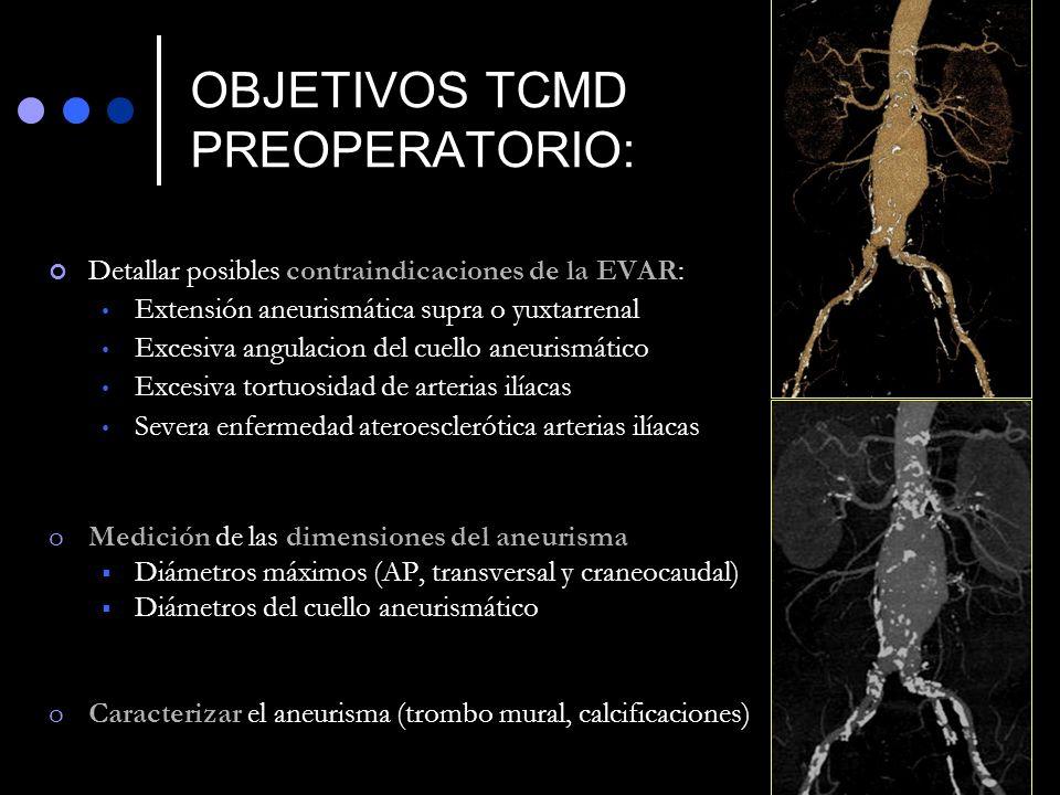 OBJETIVOS TCMD PREOPERATORIO: Detallar posibles contraindicaciones de la EVAR: Extensión aneurismática supra o yuxtarrenal Excesiva angulacion del cue