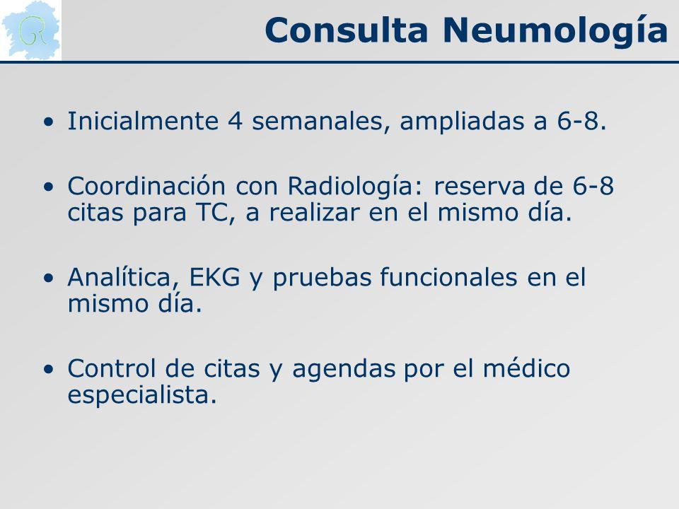 Consulta Neumología Inicialmente 4 semanales, ampliadas a 6-8. Coordinación con Radiología: reserva de 6-8 citas para TC, a realizar en el mismo día.