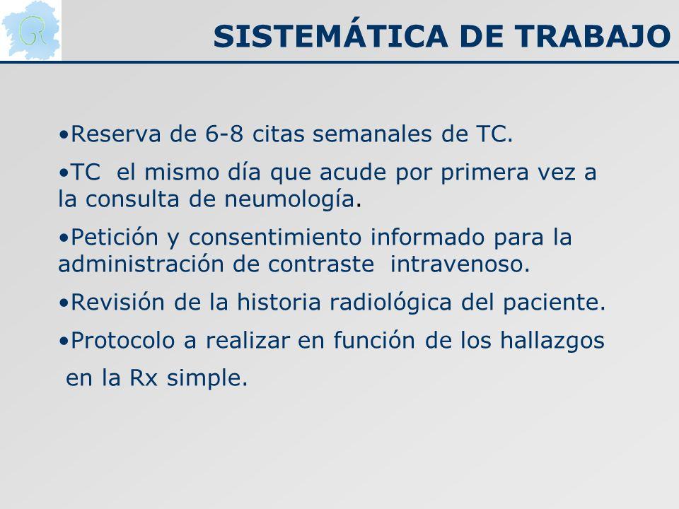 SISTEMÁTICA DE TRABAJO Reserva de 6-8 citas semanales de TC. TC el mismo día que acude por primera vez a la consulta de neumología. Petición y consent