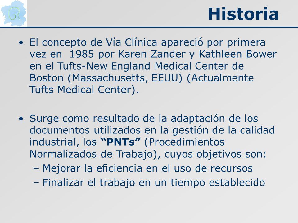 Post-procesado NPS TCMD