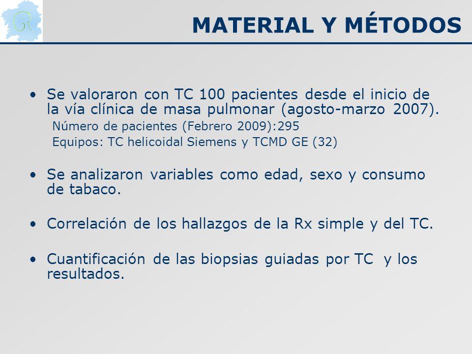 MATERIAL Y MÉTODOS Se valoraron con TC 100 pacientes desde el inicio de la vía clínica de masa pulmonar (agosto-marzo 2007). Número de pacientes (Febr