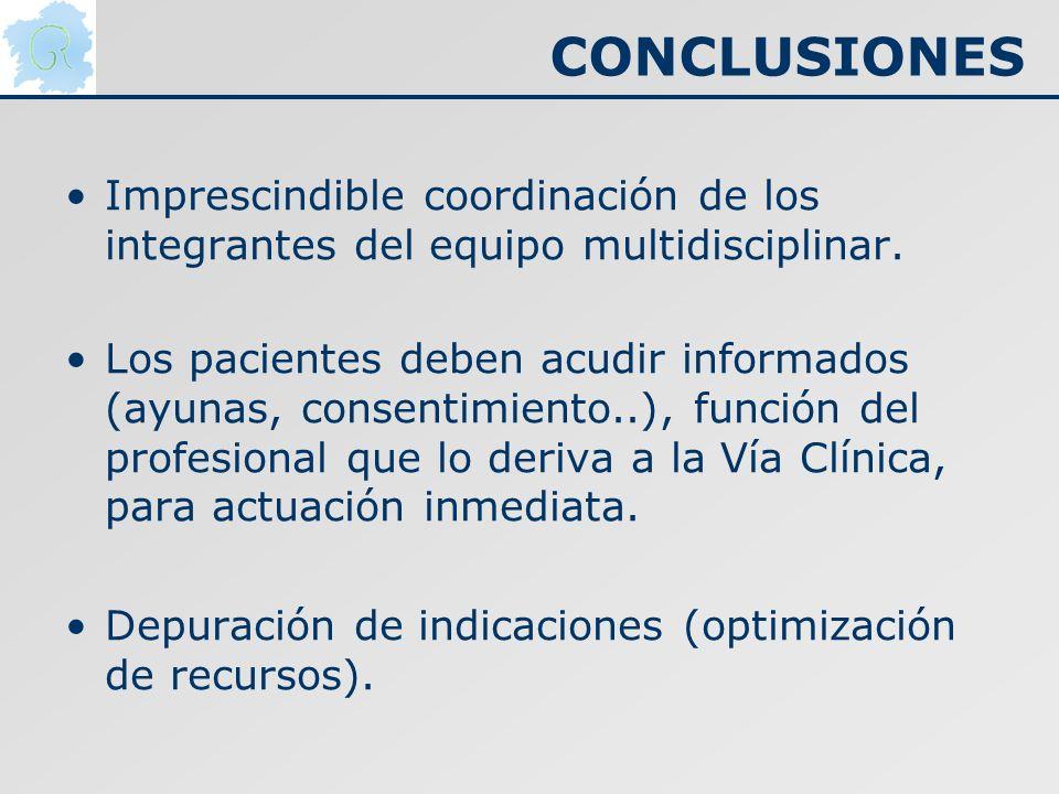 CONCLUSIONES Imprescindible coordinación de los integrantes del equipo multidisciplinar. Los pacientes deben acudir informados (ayunas, consentimiento