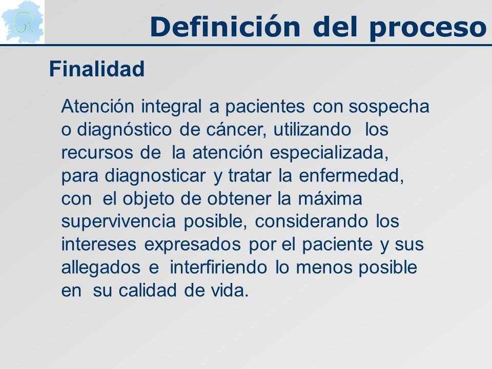 Definición del proceso Atención integral a pacientes con sospecha o diagnóstico de cáncer, utilizando los recursos de la atención especializada, para