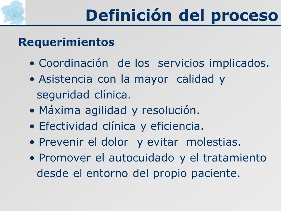 Requerimientos Definición del proceso Coordinación de los servicios implicados. Asistencia con la mayor calidad y seguridad clínica. Máxima agilidad y