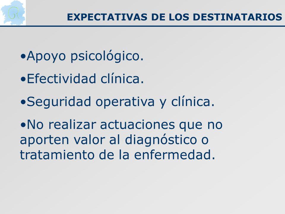 EXPECTATIVAS DE LOS DESTINATARIOS Apoyo psicológico. Efectividad clínica. Seguridad operativa y clínica. No realizar actuaciones que no aporten valor