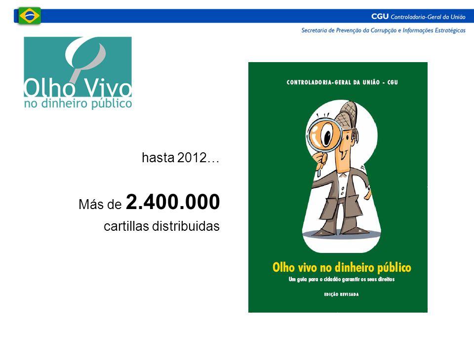 1ª CONSOCIAL, CONFERÊNCIA NACIONAL SOBRE TRANSPARÊNCIA E CONTROLE SOCIAL Establecer pautas de actuación para garantizar la eficacia de las políticas públicas de promoción de la transparencia y del control social, así como realizar un diagnóstico de la adopción de estas políticas por todos los gobiernos Acciones Celebración de 1.009 reuniones en las municipalidades, regiones y estados brasileños 302 reuniones libres y 1 reunión virtual 1 etapa nacional Resultados 153.750 participantes directos 740.000 ciudadanos movilizados 20.487 propuestas totales 01 informe final con 80 propuestas